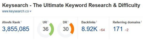 Ahrefs Backlink Tracker results for Keysearch