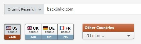 Semrush Keyword Tracker results for Backlinko