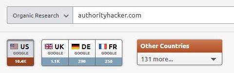 Semrush Keyword Tracker results for AuthorityHacker