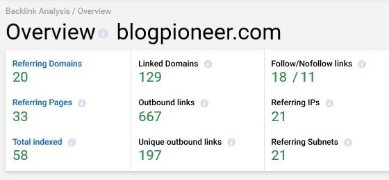 Blog Pioneer backlinks report Serpstat