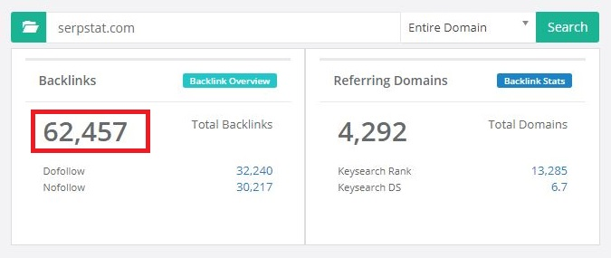 Backlinks for Serpstat found in Keysearch