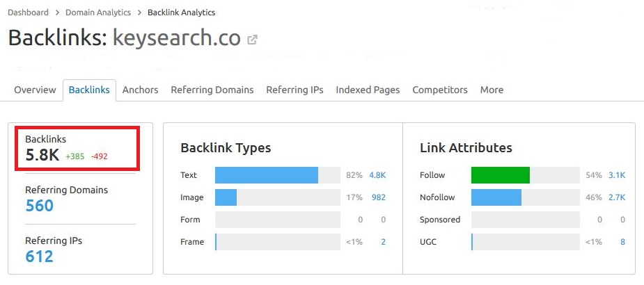 Backlinks for Keysearch found in Semrush