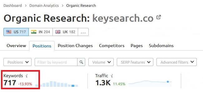 Keywords for Keysearch found in Semrush