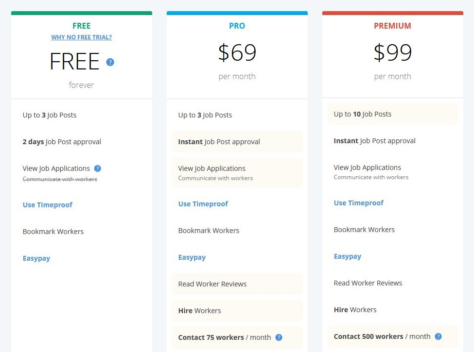 Pricing schedule of OnlineJobs.ph