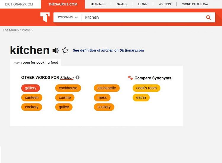 Thesaurus blog name generator